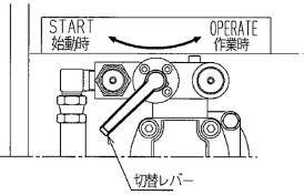 エンジンの始動:切替レバーの操作